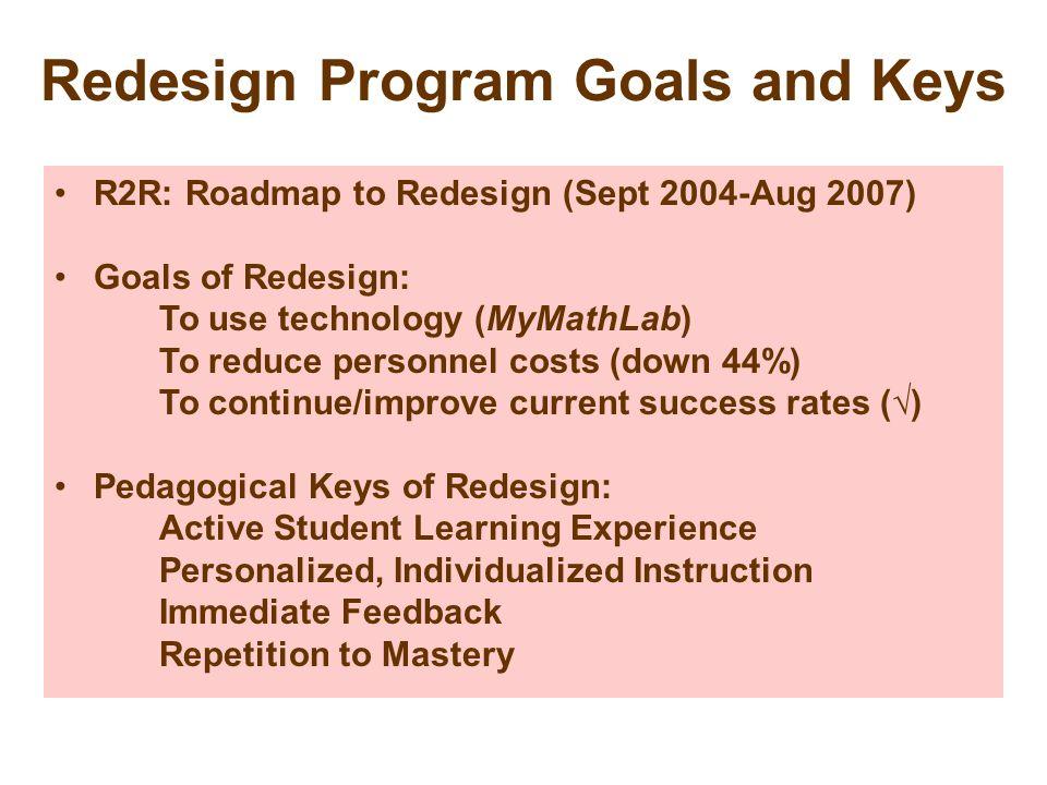 Redesign Program Goals and Keys