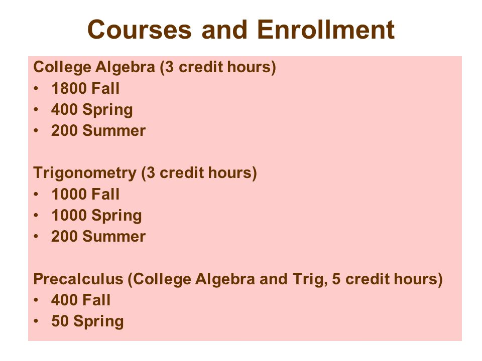 Courses and Enrollment