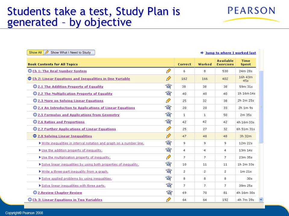 Students take a test, Study Plan is generated – by objective