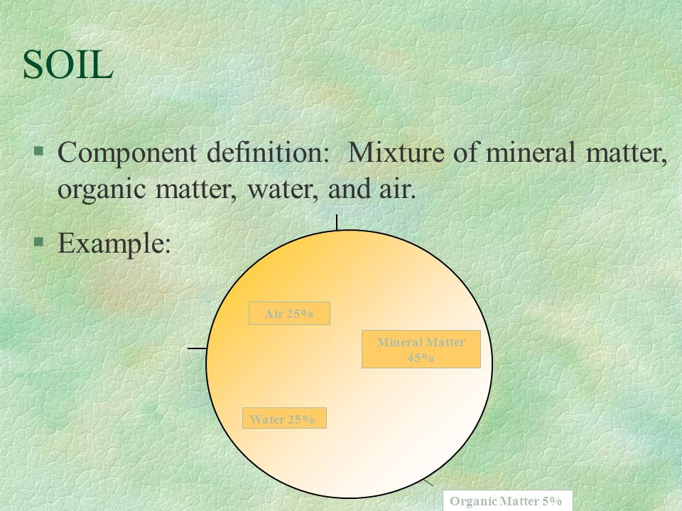 Soils science agronomy soil conservation pesticides and for Mineral soil definition