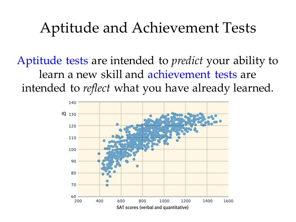 intelligence tests today