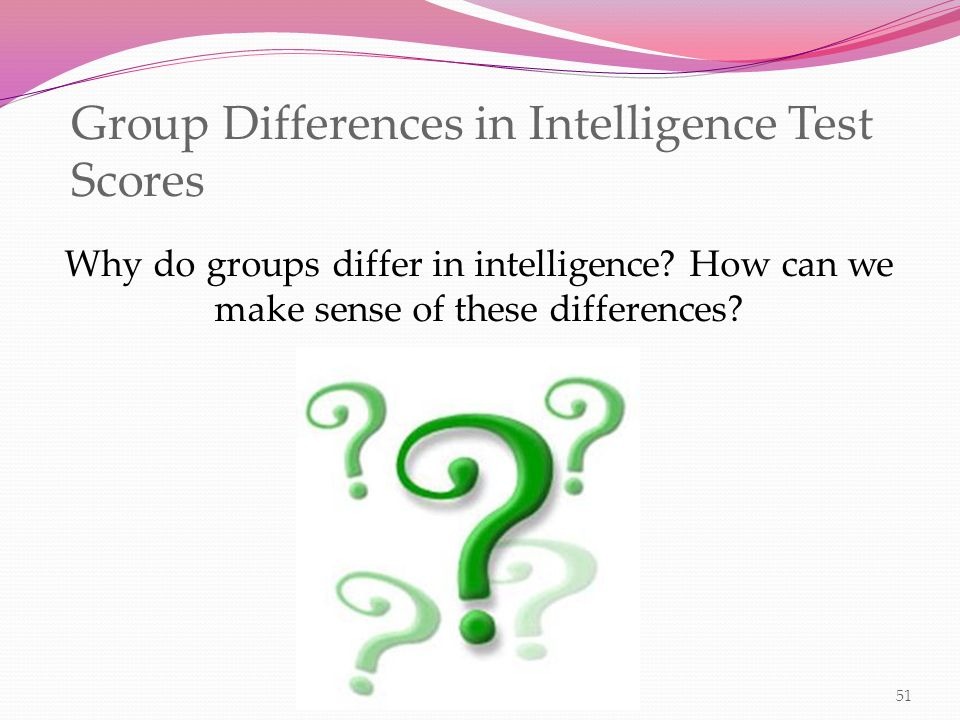 group iq tests