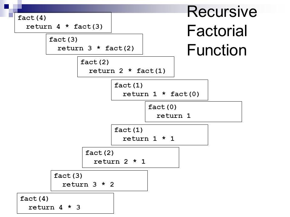 Recursion. - ppt video online download