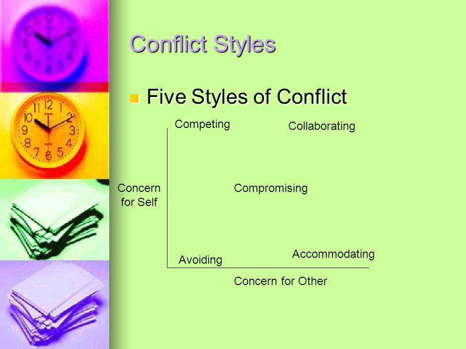 Conflict Styles Five Styles of Conflict Competing Collaborating