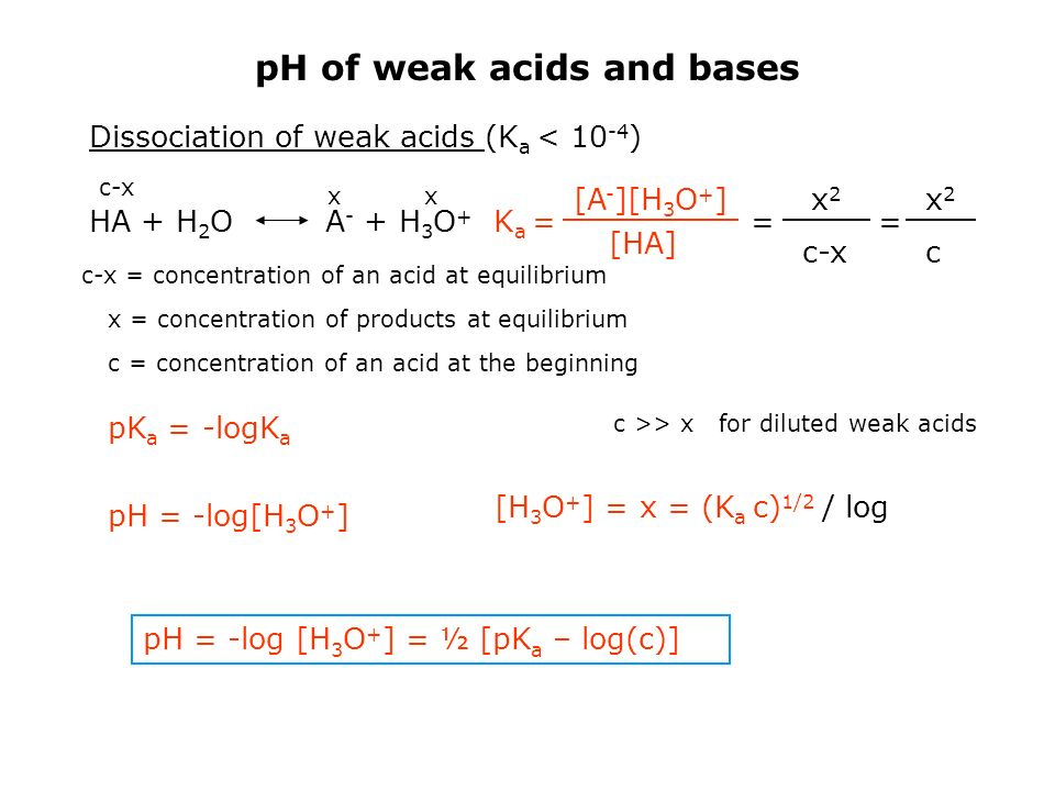 analysis of acids bases ph and Titration of acids and bases lab 4 pages 117 • near the equivalence point of an acid base titration, the ph analysis of an unknown acid.