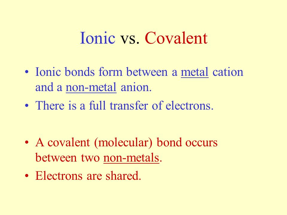 Chemical Names & Formulas - ppt download