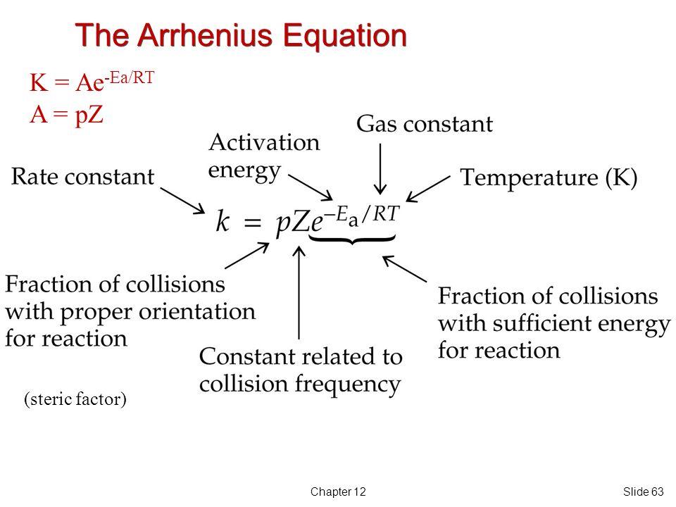how to make an arrhenius plot
