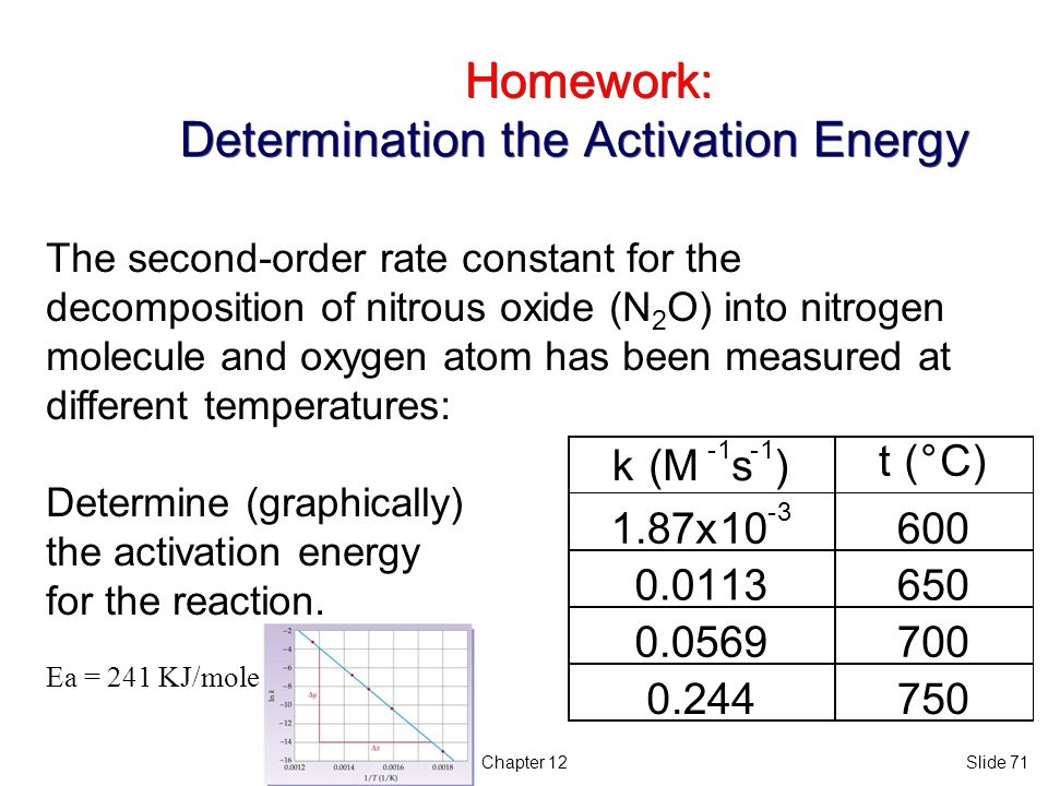determination of the activation energy of Nmr determination of the rotational barrier in n,n-dimethylacetamide1  the activation energy and the enthalpy of activation can be related since.