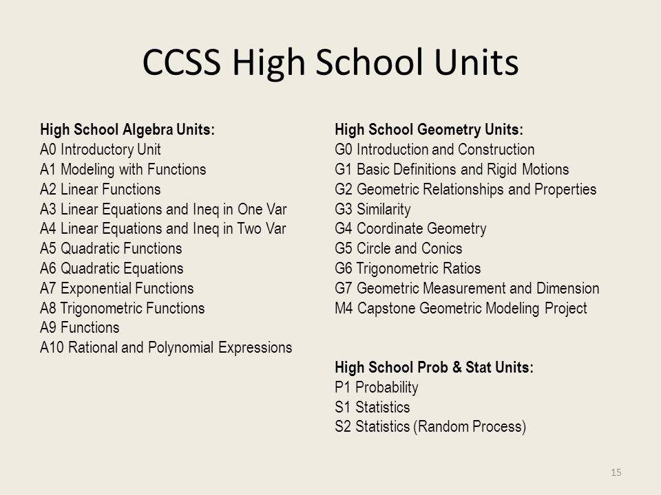 CCSS High School Units High School Algebra Units: A0 Introductory Unit