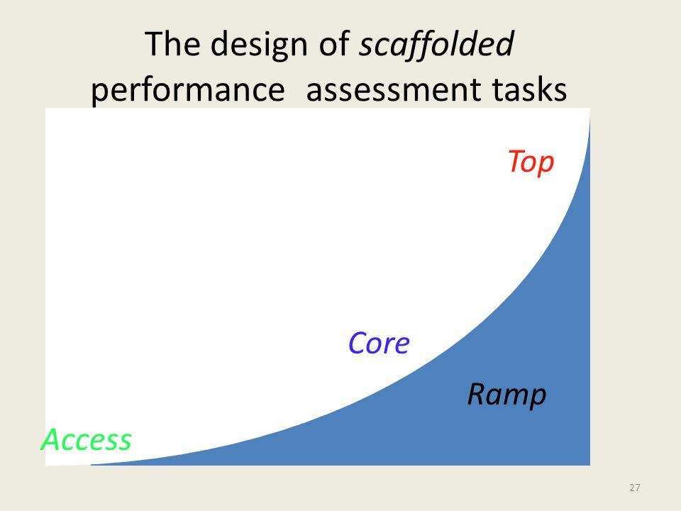 The design of scaffolded performance assessment tasks