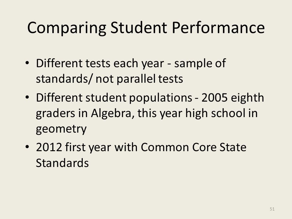 Comparing Student Performance