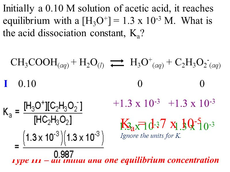 How Do You Write An Equation For Acetic Acid Plus Water?