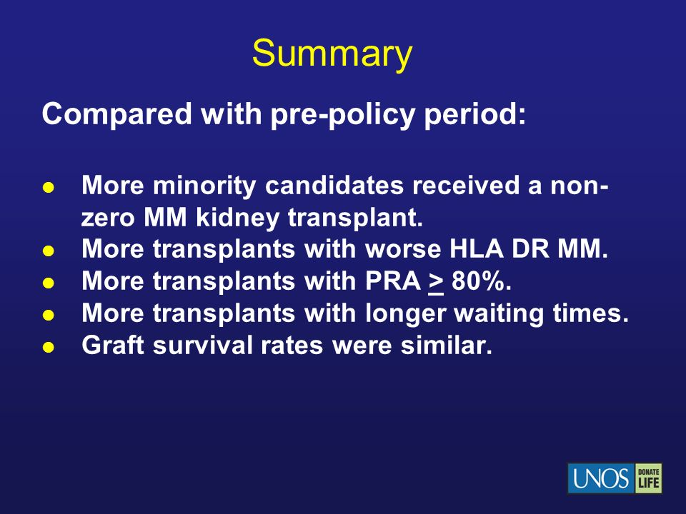 Summary Compared with pre-policy period:
