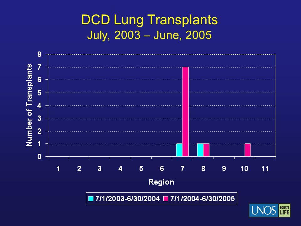 DCD Lung Transplants July, 2003 – June, 2005