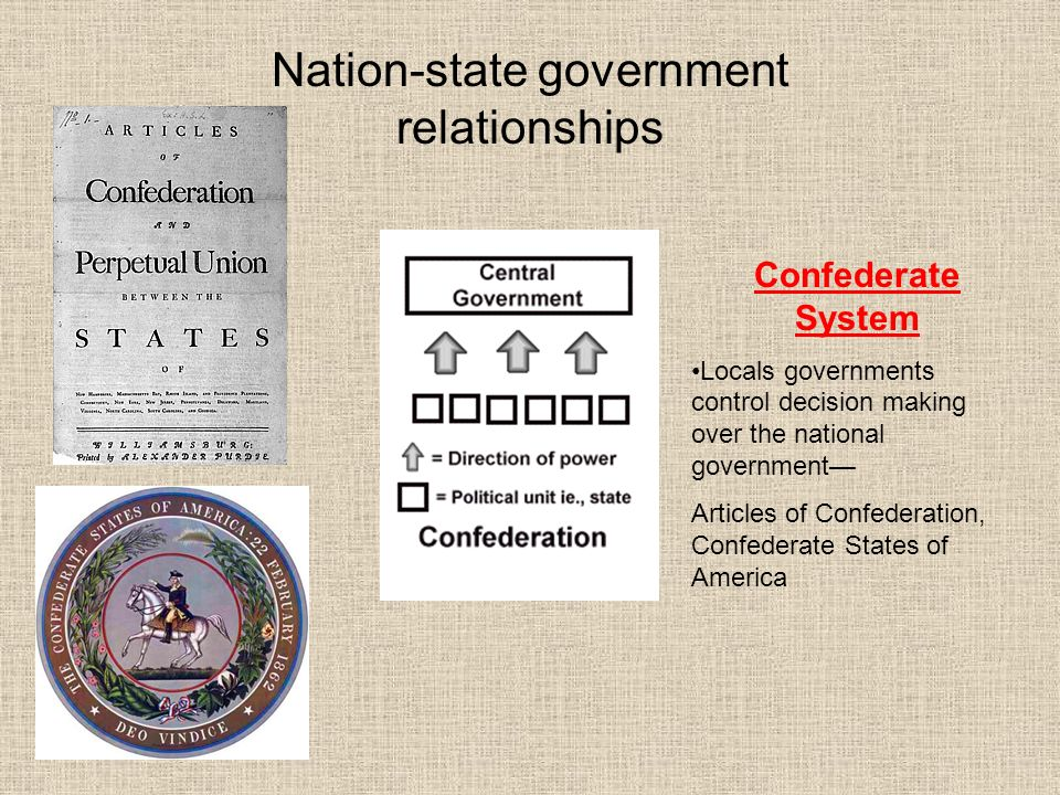state national government The original department of education was created in 1867 to collect information on schools and teaching that would help the states establish effective school systems.