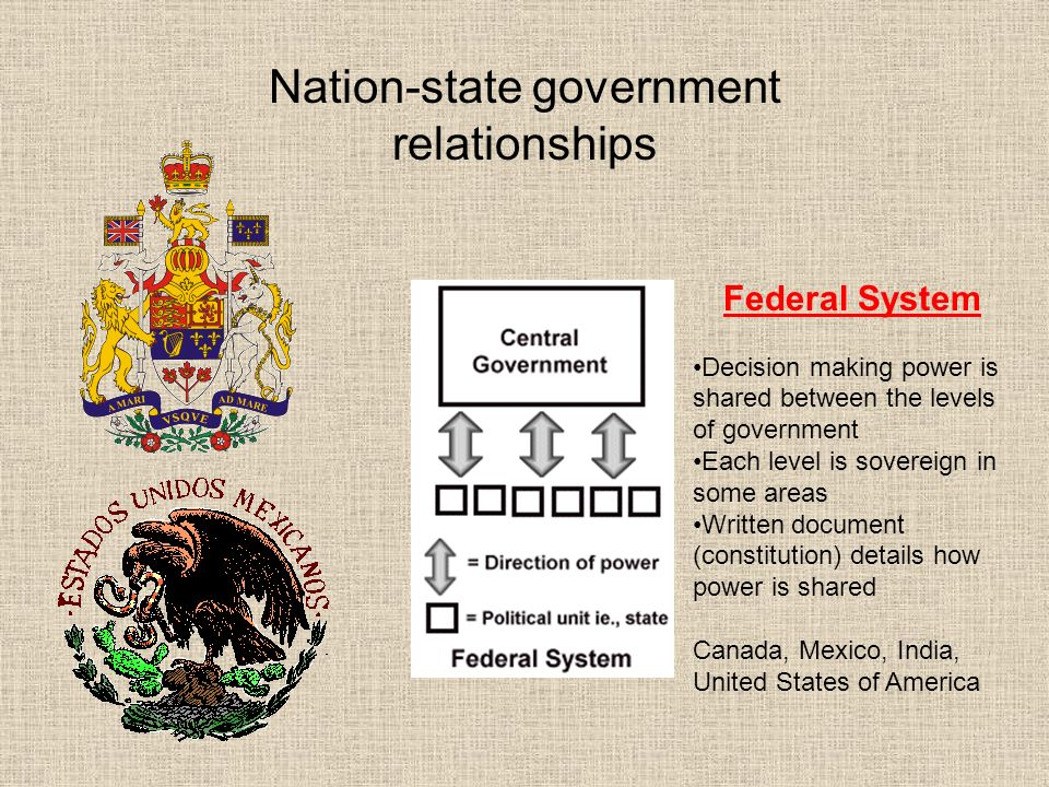 state government and federal relationship people