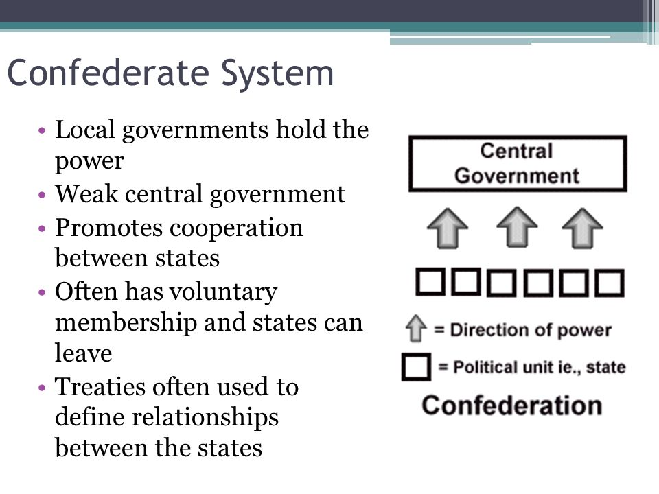 advantages and disadvantages to the unitary confederate and federal systems of government Some advantages of a unitary government are uniform policies, laws  the  disadvantages of a confederate government makes it unable to enforce laws or  collect taxes  the federal government is a system of government where the  national.
