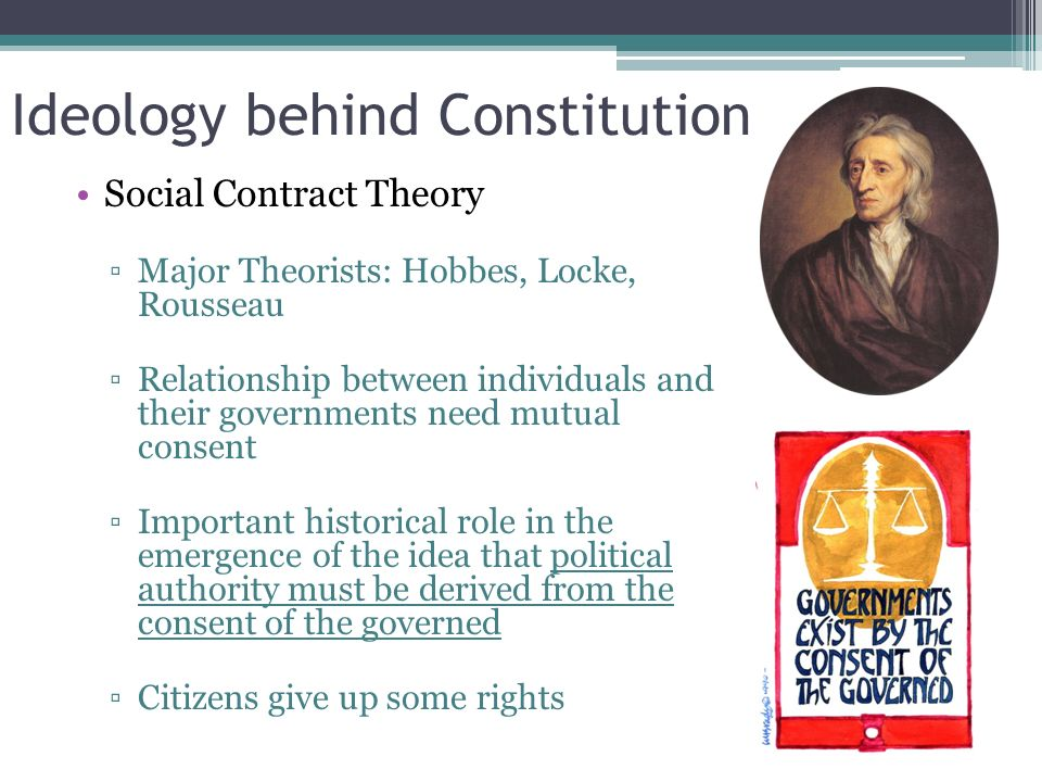 relationship between popular sovereignty and limited government