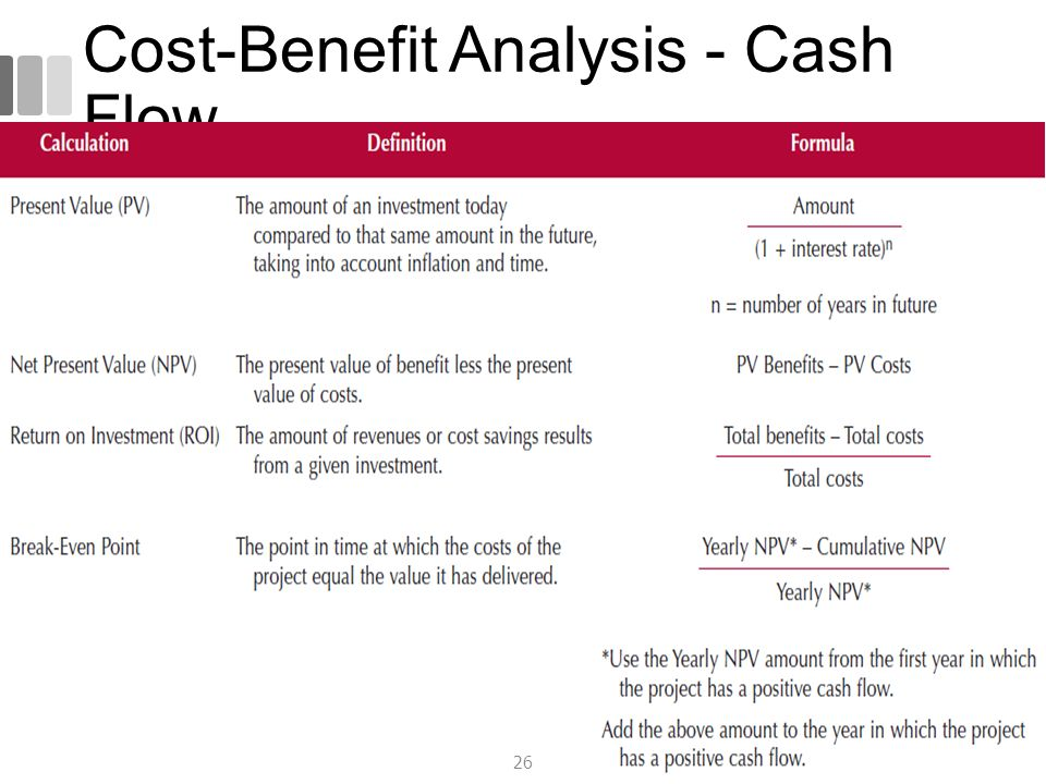 cost benefit analysis Substance abuse prevention dollars and cents: a cost-benefit analysis acknowledgments numerous people contributed to the development of this document (see appendix, 94.