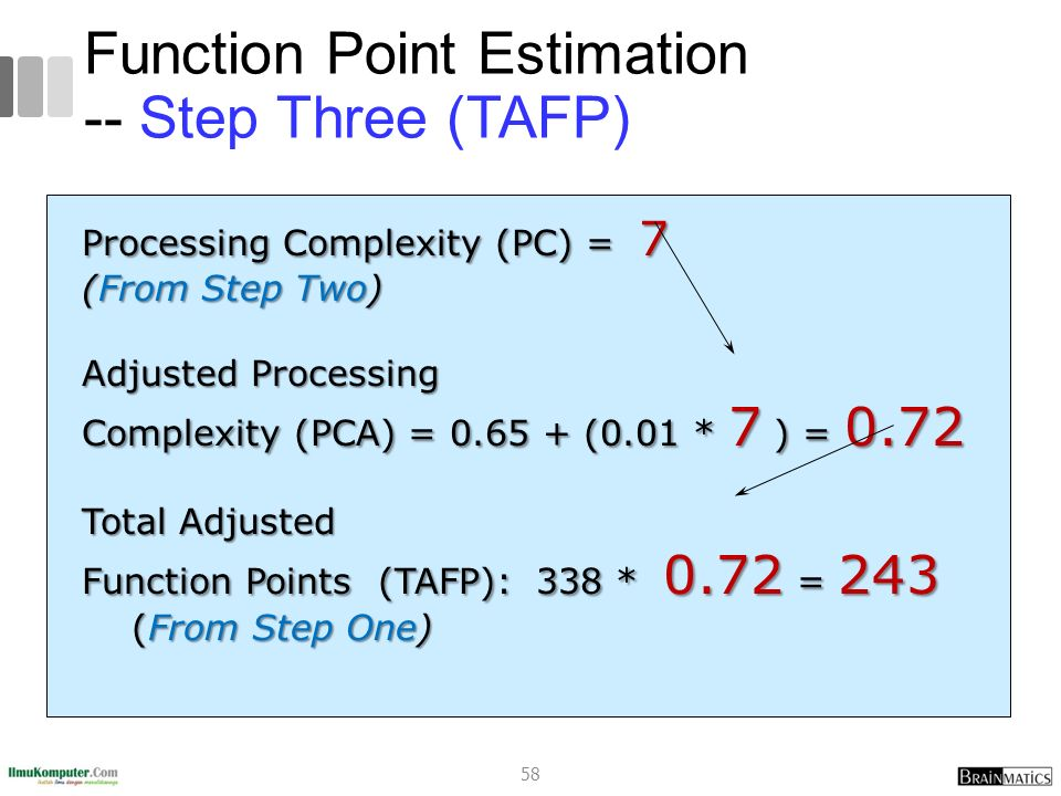 function point estimation Progressive function point analysis workbook in excel can support standard function point analysis and also supports progressive workflow function point analysis for greater accuracy in estimation of projects.