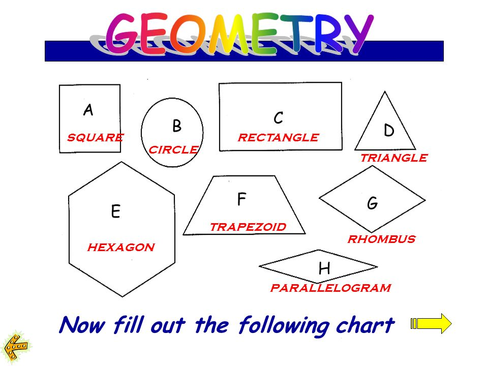 GEOMETRY Now fill out the following chart A C B D F G E H square