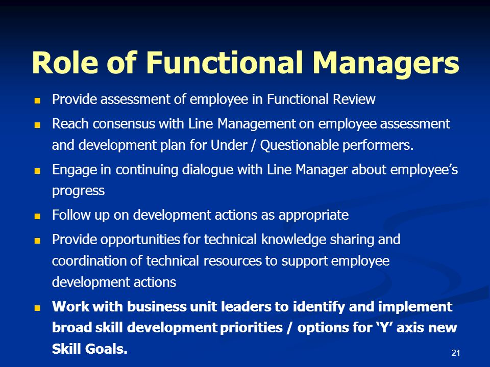 Roles and Responsibilities in the Vendor Management Organization