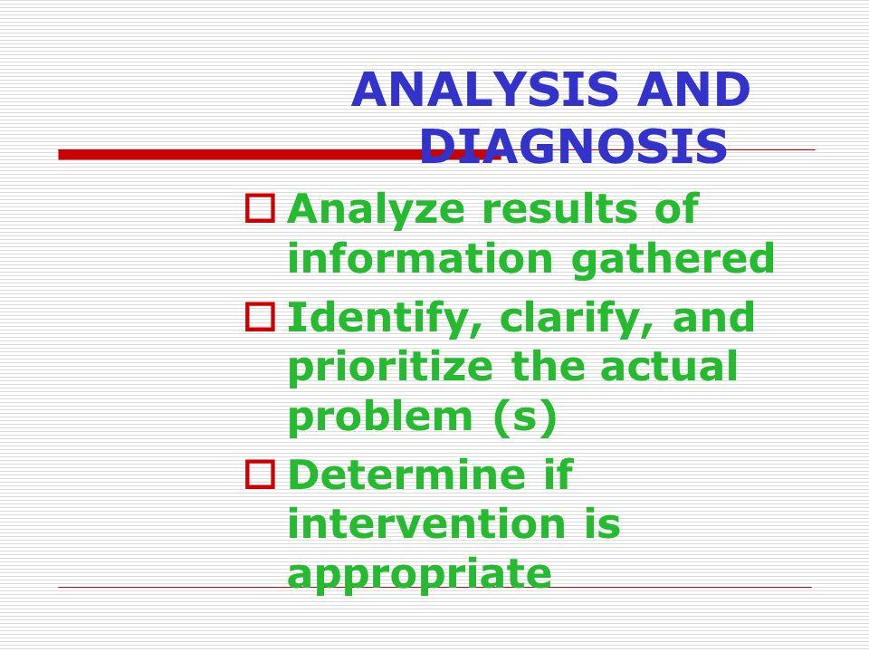 ANALYSIS AND DIAGNOSIS