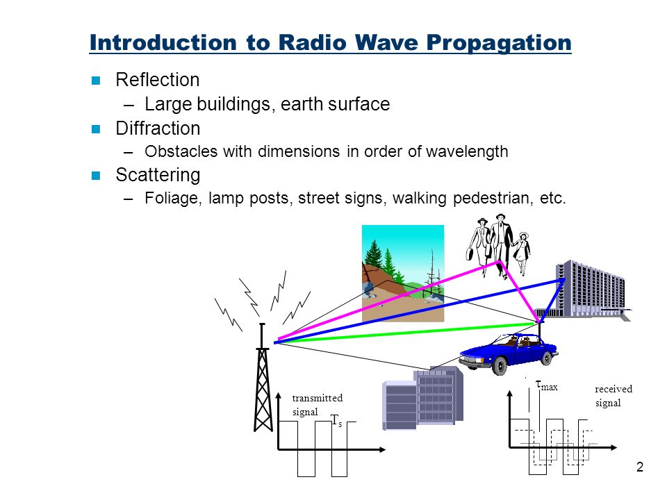 Large Scale Path Loss Mobile Radio Propagation Ppt Download