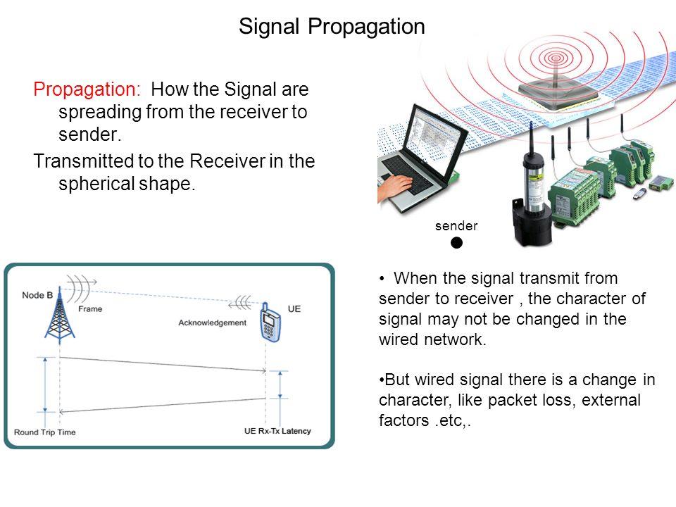 how to make a signal receiver