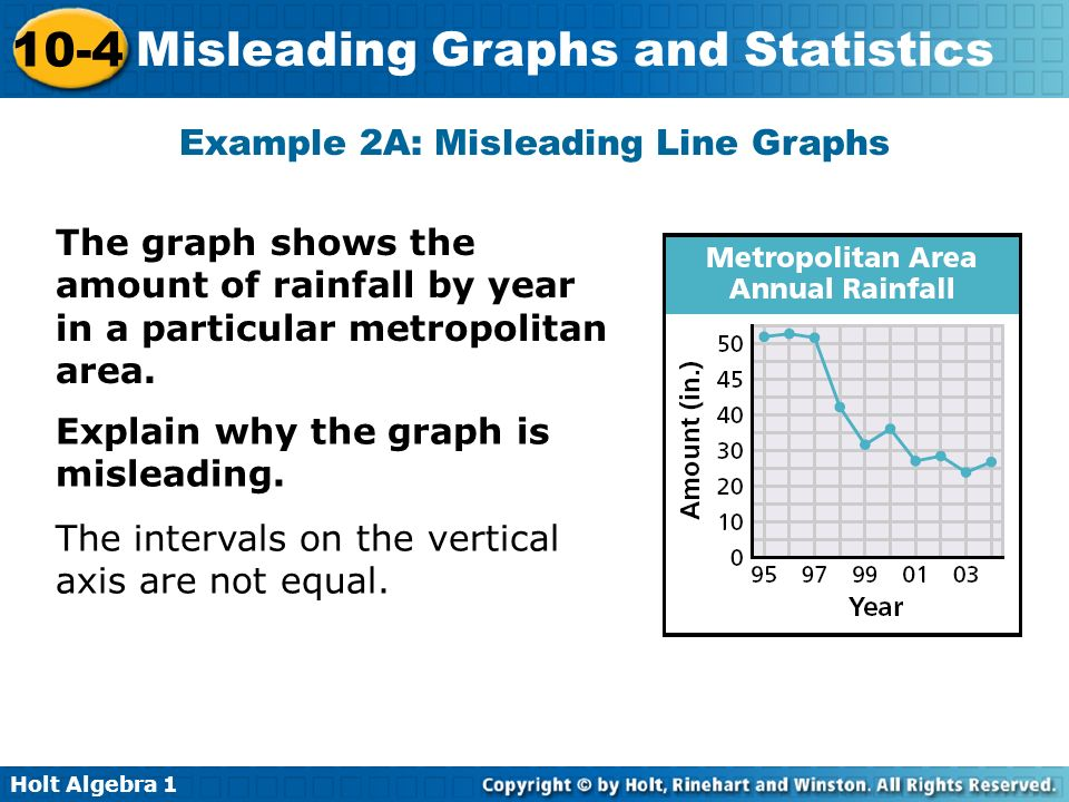 Misleading Statistics Research Paper Academic Service