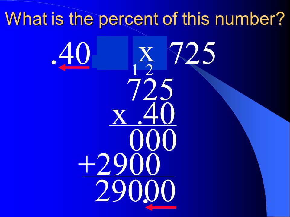 What is the percent of this number