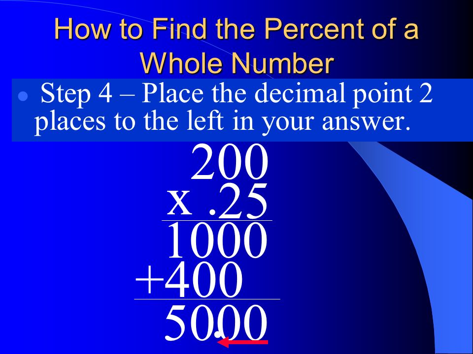 How to Find the Percent of a Whole Number
