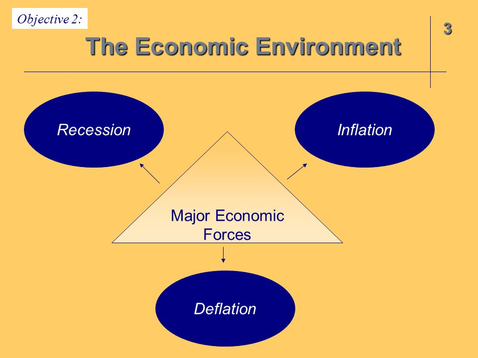 impact of economic environment on marketing mix Creating a marketing plan  economic environment:  how technology has/will have an impact on your product or service.