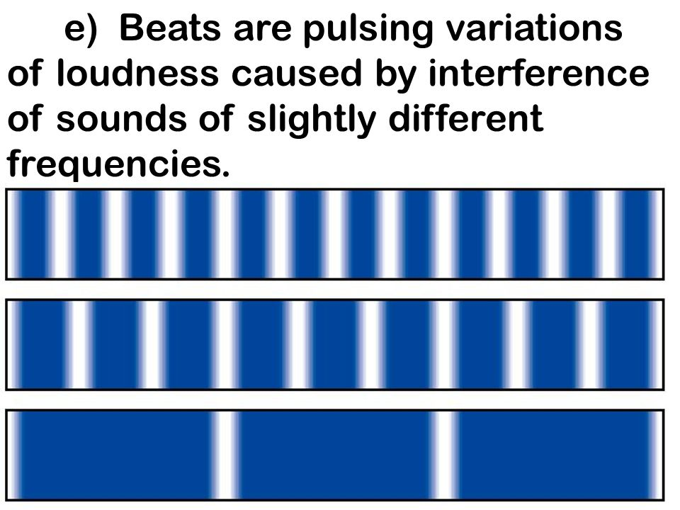 e) Beats are pulsing variations of loudness caused by interference of sounds of slightly different frequencies.