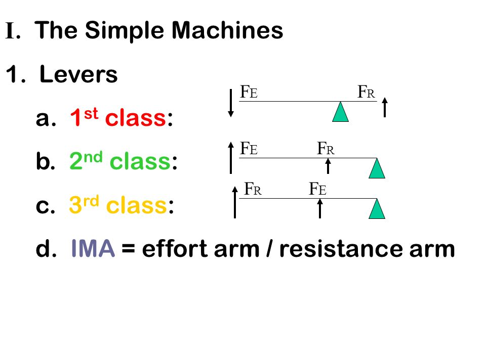 d. IMA = effort arm / resistance arm