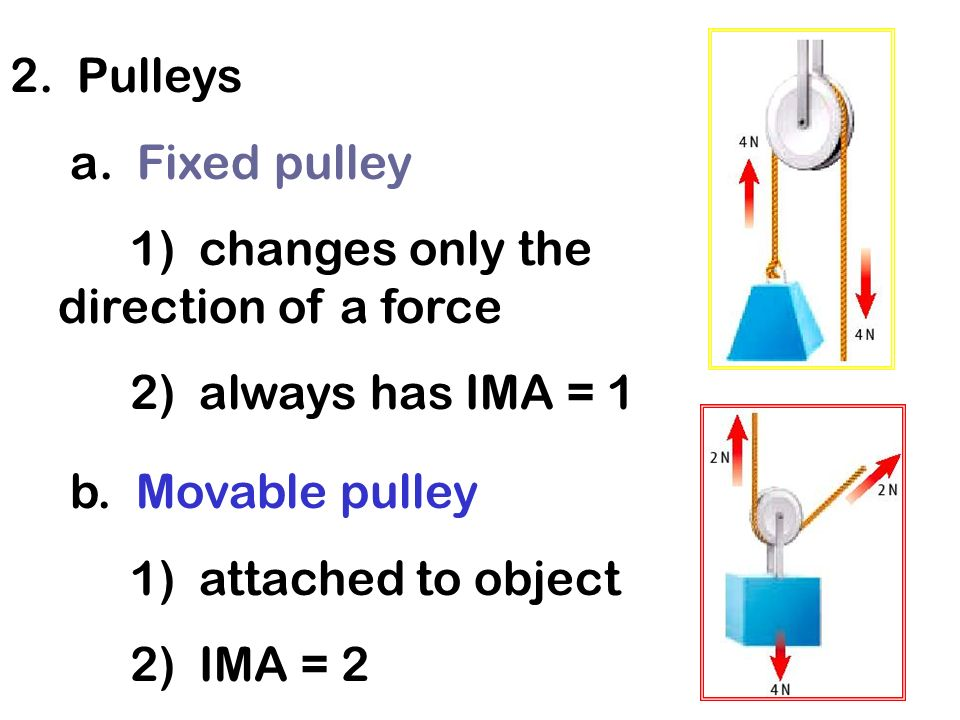 2. Pulleys a. Fixed pulley. 1) changes only the direction of a force. 2) always has IMA = 1. b. Movable pulley.