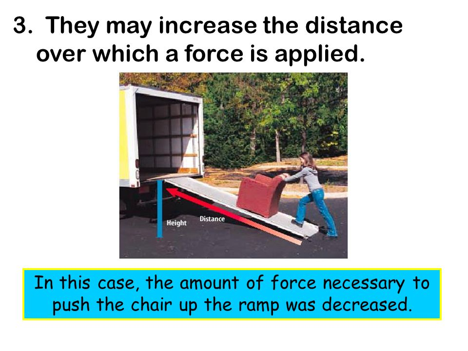3. They may increase the distance over which a force is applied.