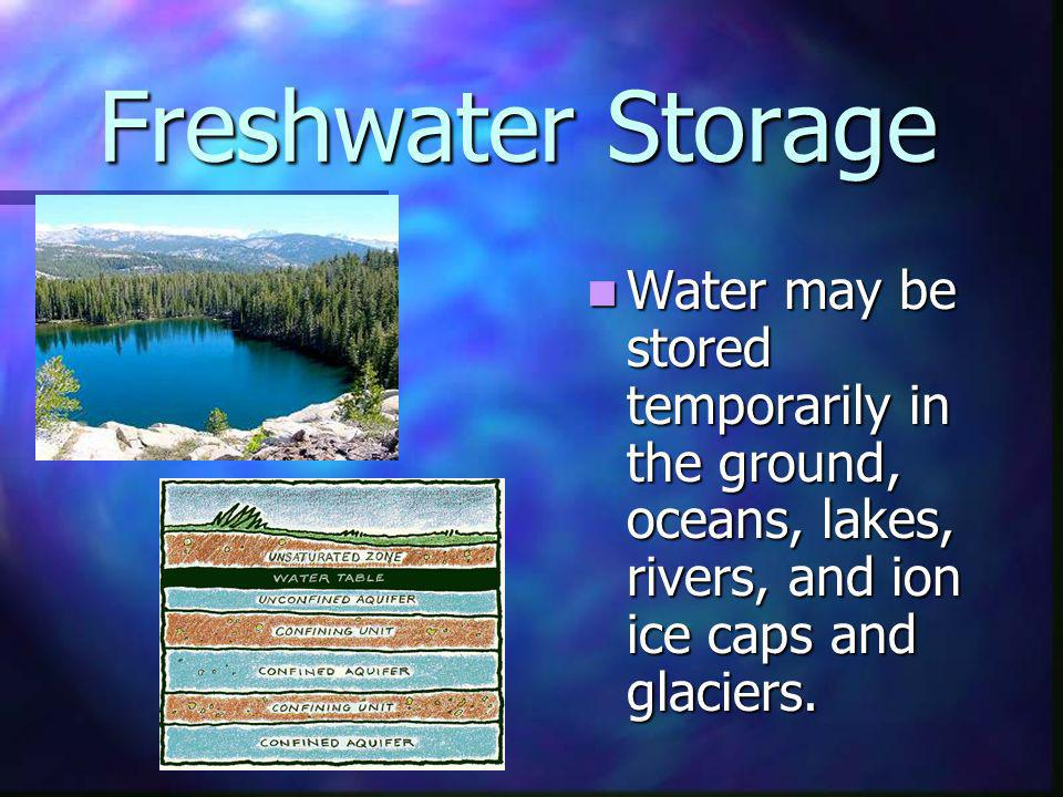 Freshwater Storage Water may be stored temporarily in the ground, oceans, lakes, rivers, and ion ice caps and glaciers.