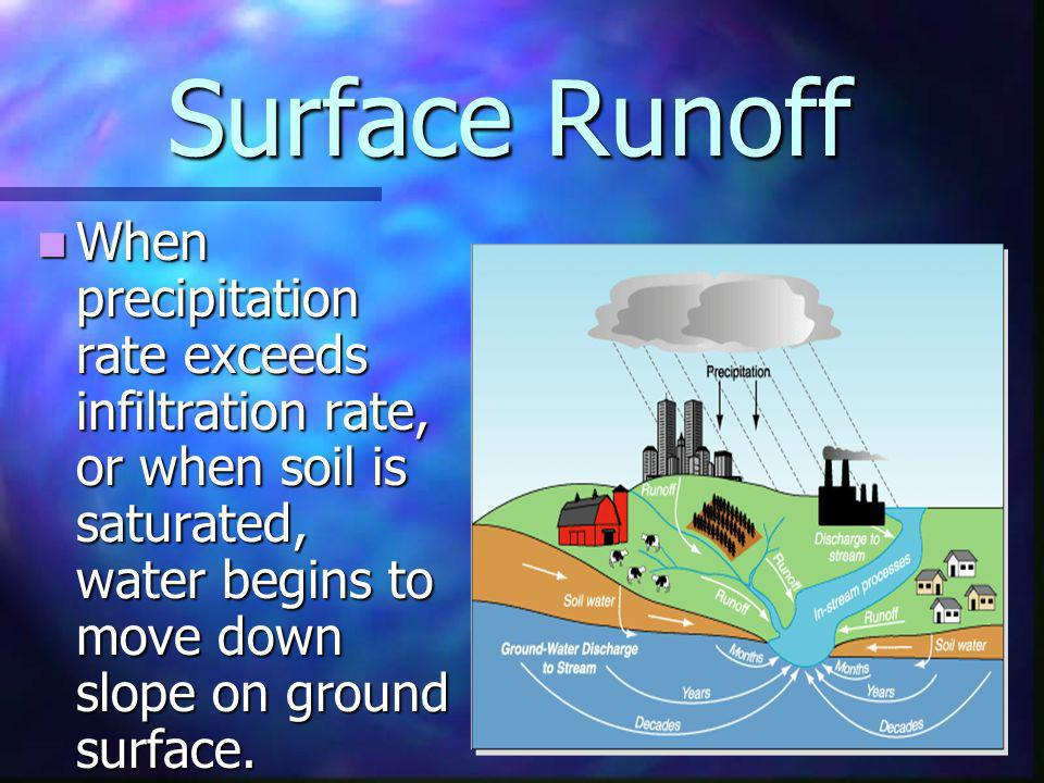 Surface Runoff When precipitation rate exceeds infiltration rate, or when soil is saturated, water begins to move down slope on ground surface.