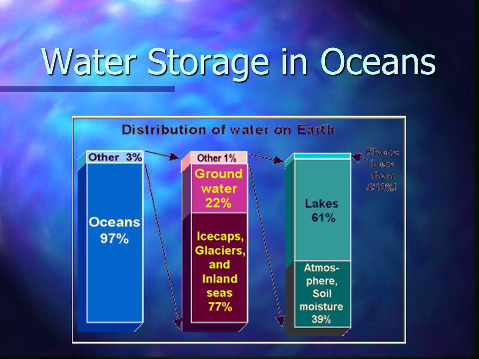 Water Storage in Oceans