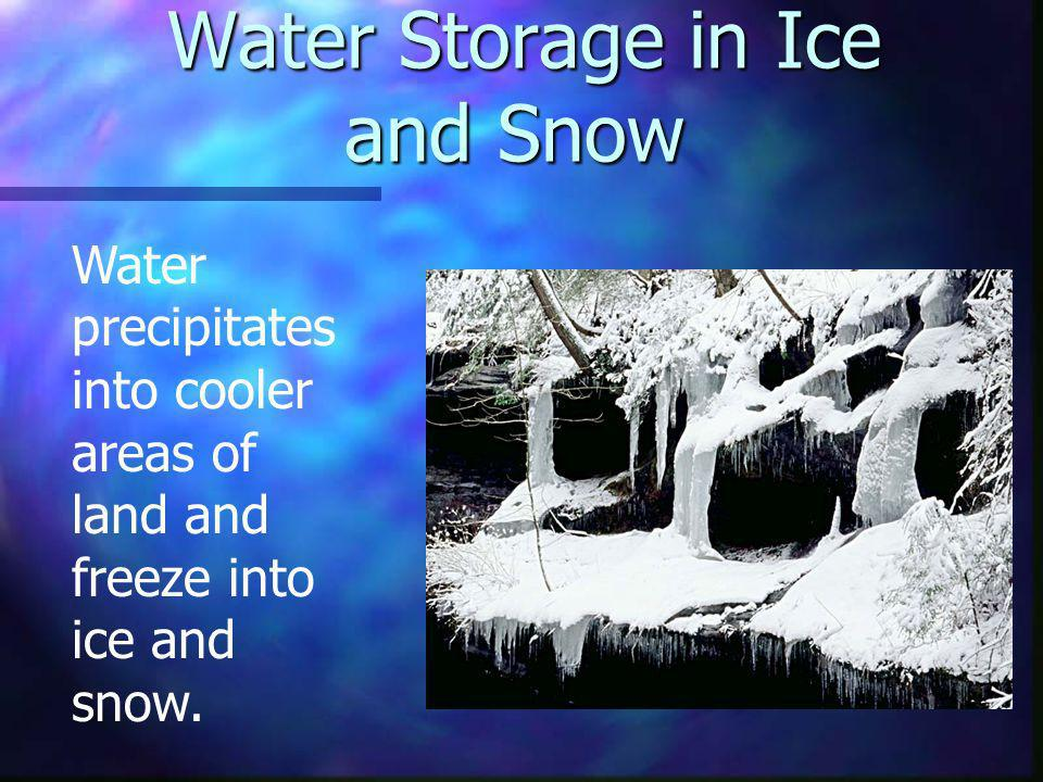 Water Storage in Ice and Snow