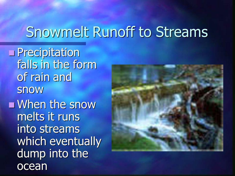 Snowmelt Runoff to Streams
