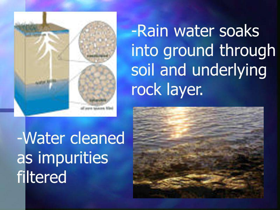 -Rain water soaks into ground through soil and underlying rock layer.
