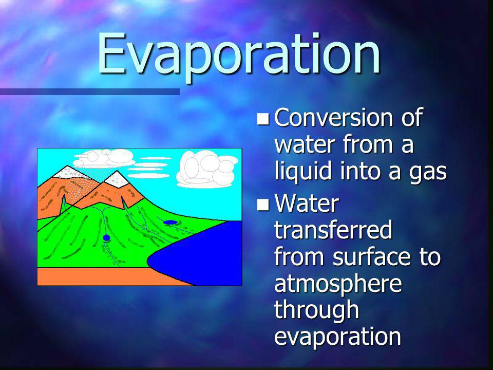 Evaporation Conversion of water from a liquid into a gas