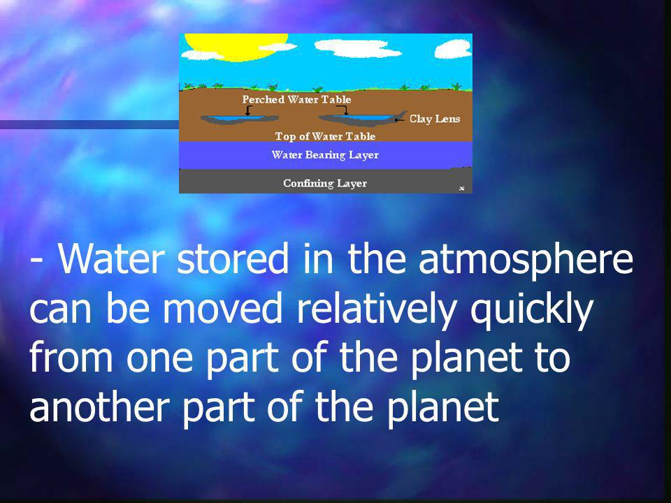 - Water stored in the atmosphere can be moved relatively quickly from one part of the planet to another part of the planet