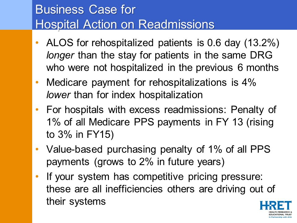 Business Case for Hospital Action on Readmissions