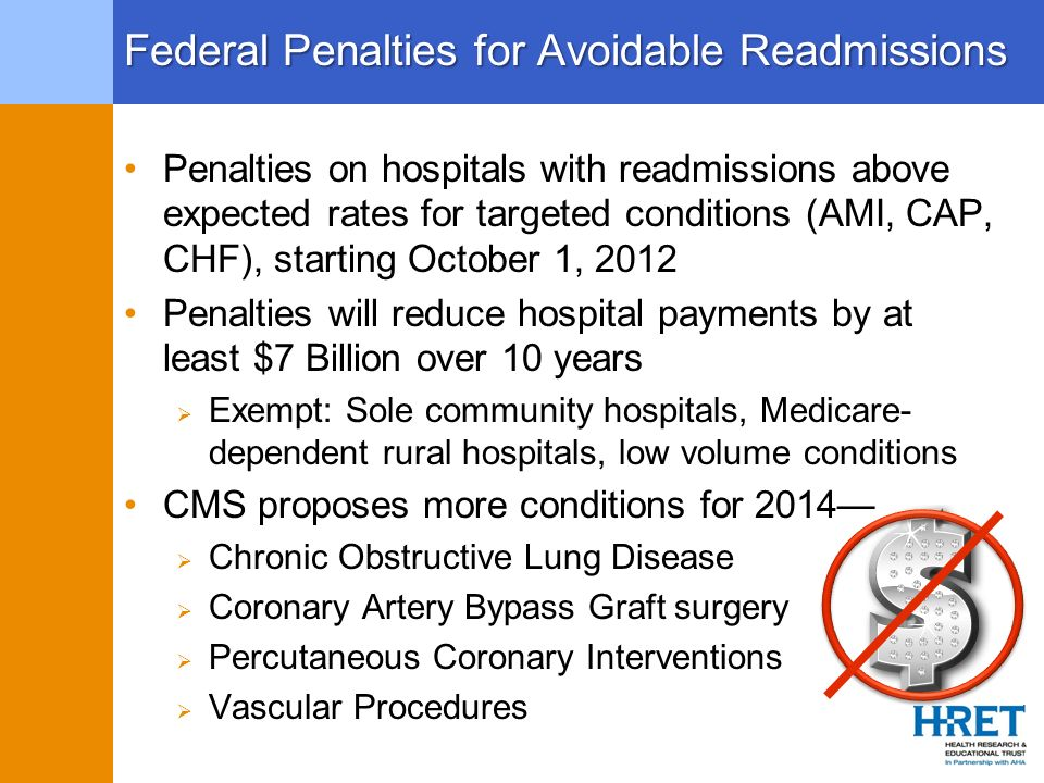 Federal Penalties for Avoidable Readmissions