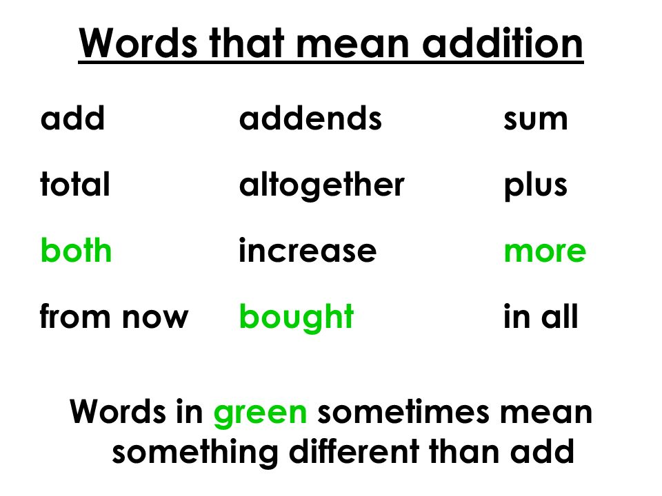 math worksheet : lesson 51 multiplication and division word problems  ppt video  : What Does Addends Mean