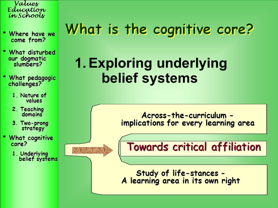Exploring underlying belief systems Towards critical affiliation