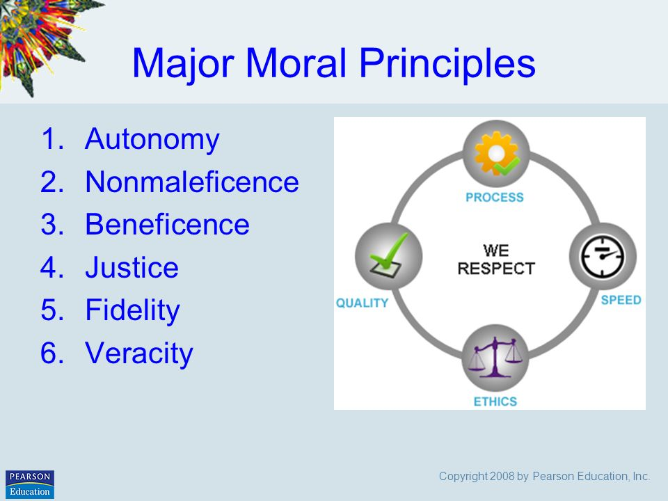 kitchener five moral principles Study 6 6 moral principles to guide decision making flashcards from michael d on studyblue.
